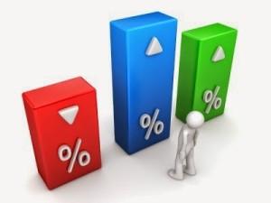 Gráfico margem bruta e ponto de equilíbrio