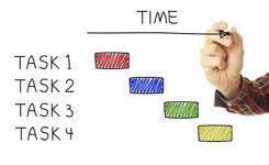 Gráfico ou Diagrama de Gantt